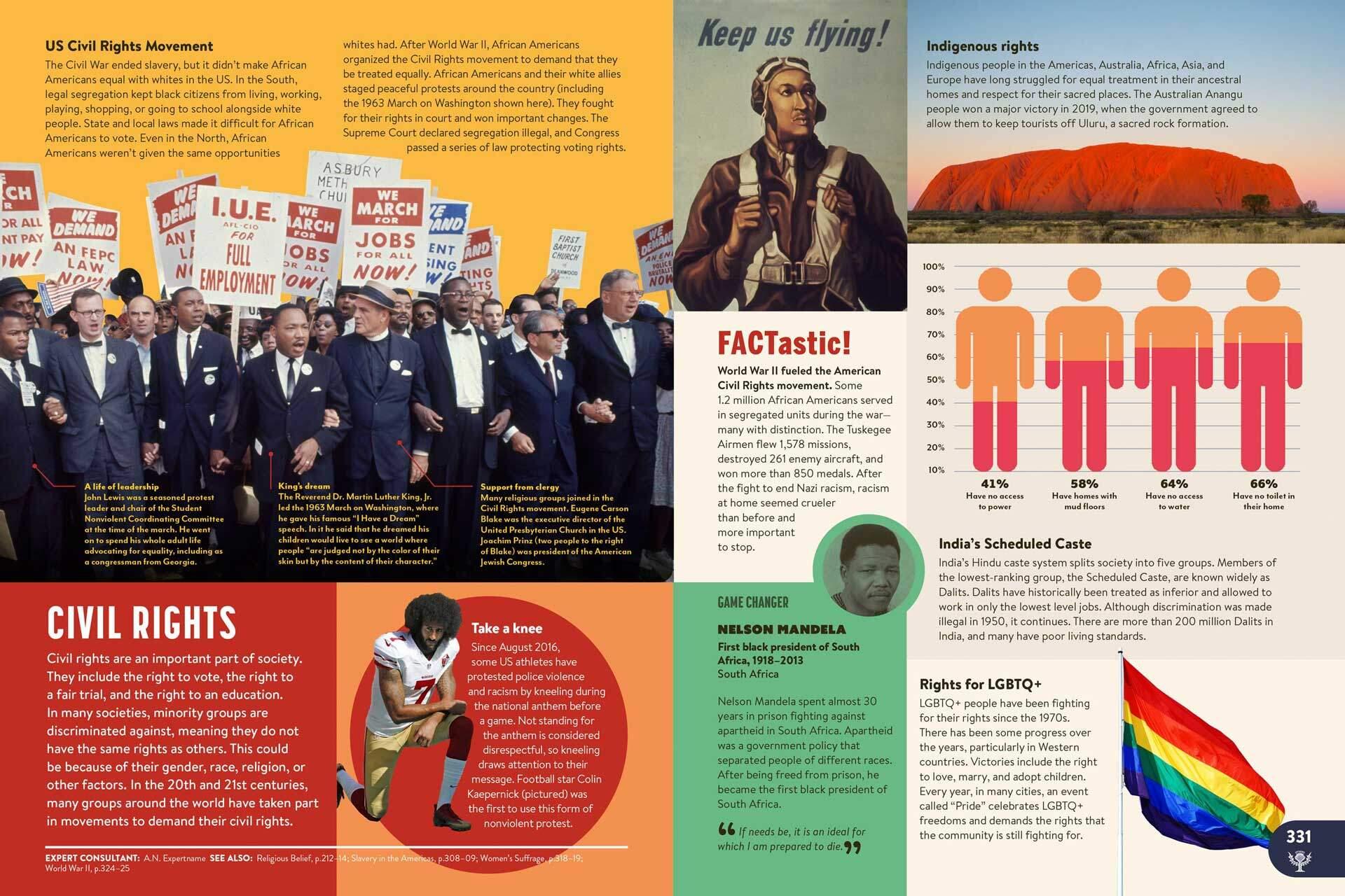 Britannica All New Children's Encyclopedia spread 3